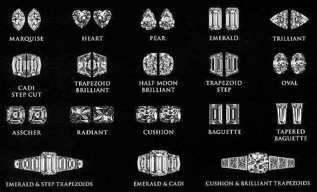 Diamond information, Diamonds in Brilliant cut, best clarity diamonds, Marquise cut diamonds, Russian cut Diamond, conflict-free diamonds